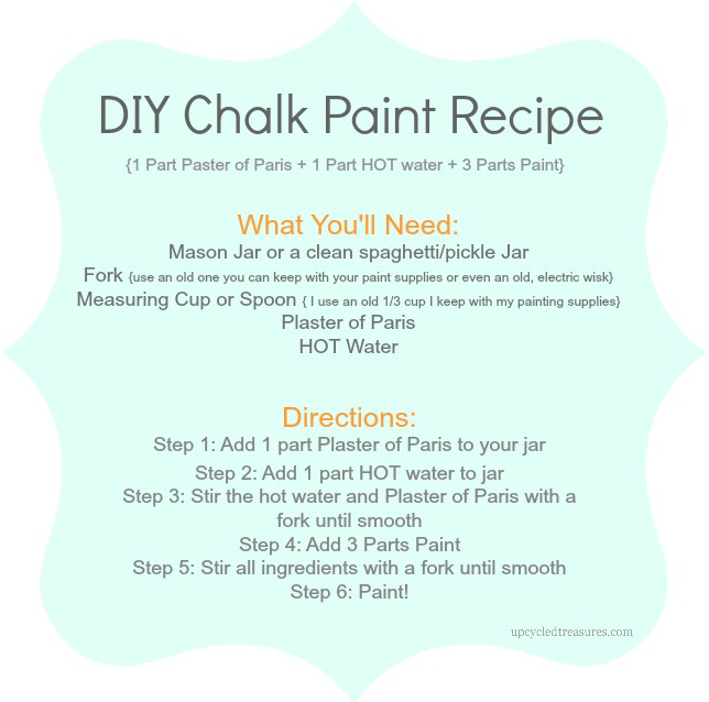 Recipe To Make Chalk Paint