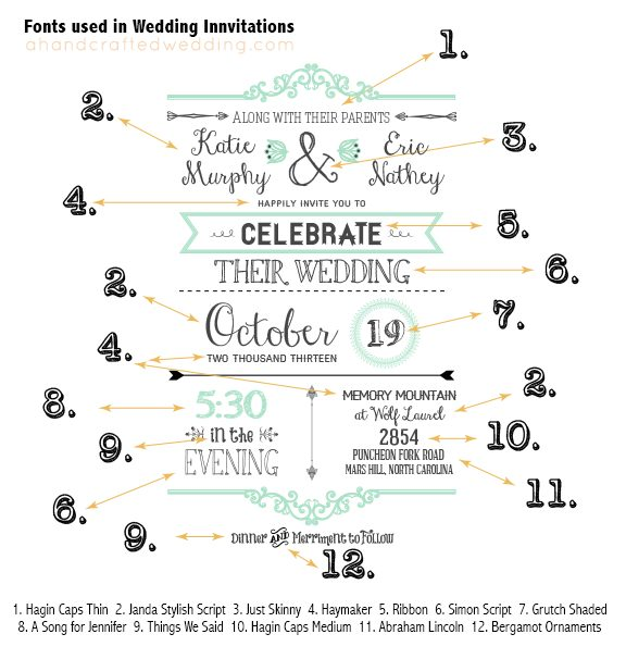 picture about Printable Fonts named Totally free Fonts in direction of Retain the services of upon Rustic or Traditional Influenced Marriage ceremony